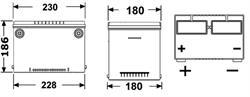 EXIDE EB608_аккумуляторная батарея! 60Ah 640A 235/175/180\\ боковые клеммы